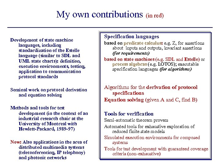 My own contributions (in red) Development of state machine languages, including standardization of the