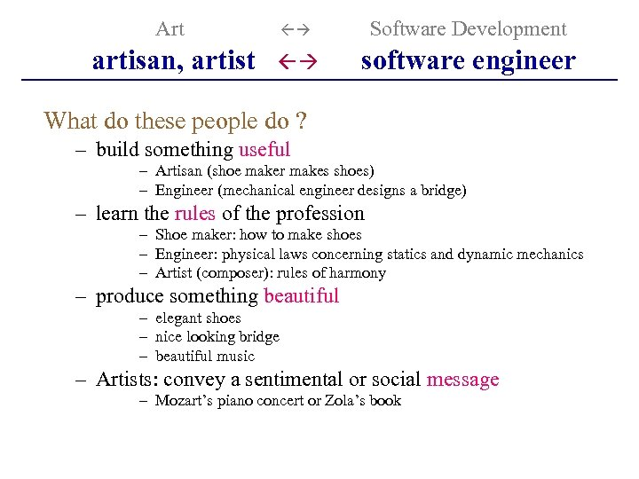 Art Software Development artisan, artist software engineer What do these people do ? –