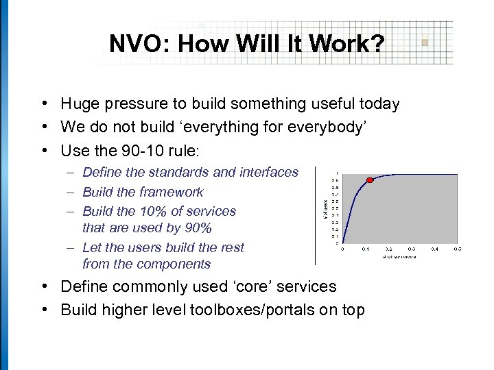 NVO: How Will It Work? • Huge pressure to build something useful today •