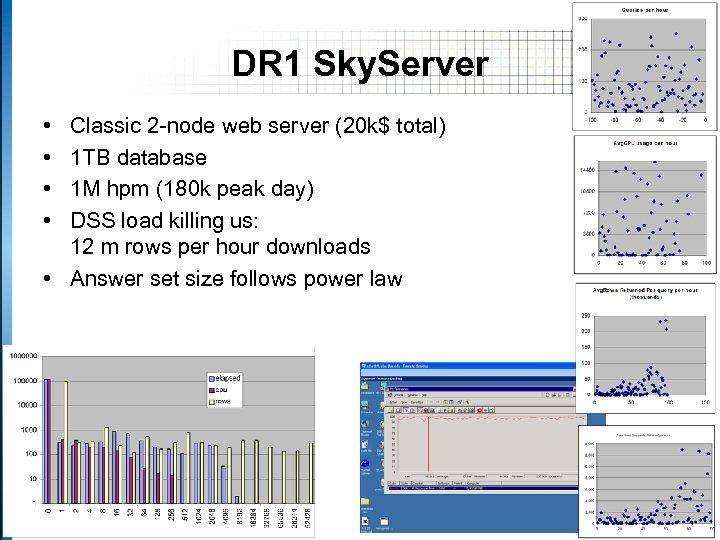 DR 1 Sky. Server • • Classic 2 -node web server (20 k$ total)