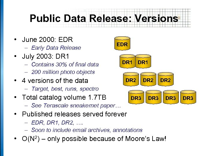 Public Data Release: Versions • June 2000: EDR – Early Data Release EDR •