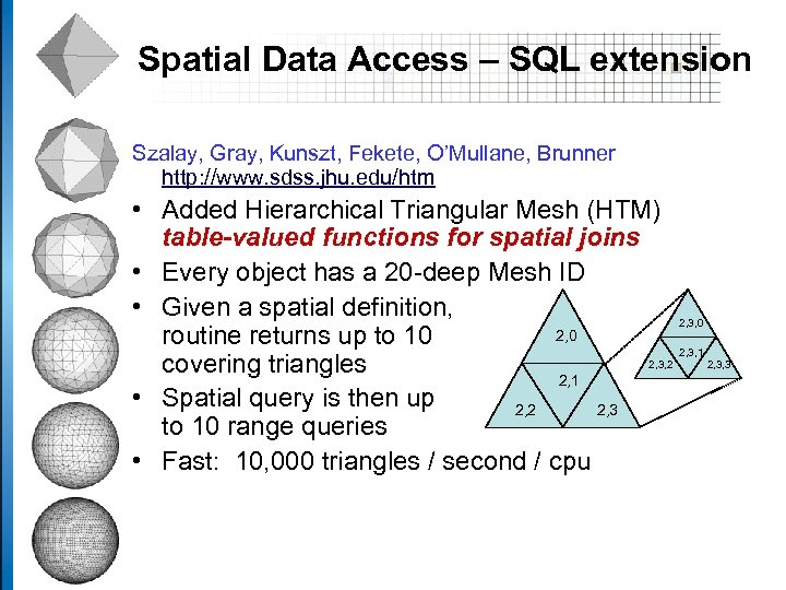 Spatial Data Access – SQL extension Szalay, Gray, Kunszt, Fekete, O'Mullane, Brunner http: //www.
