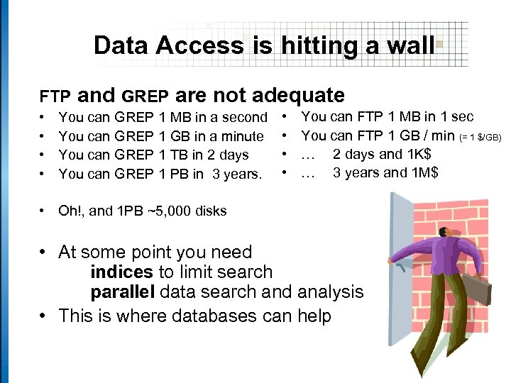 Data Access is hitting a wall FTP • • and GREP are not adequate