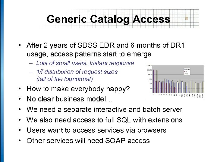 Generic Catalog Access • After 2 years of SDSS EDR and 6 months of
