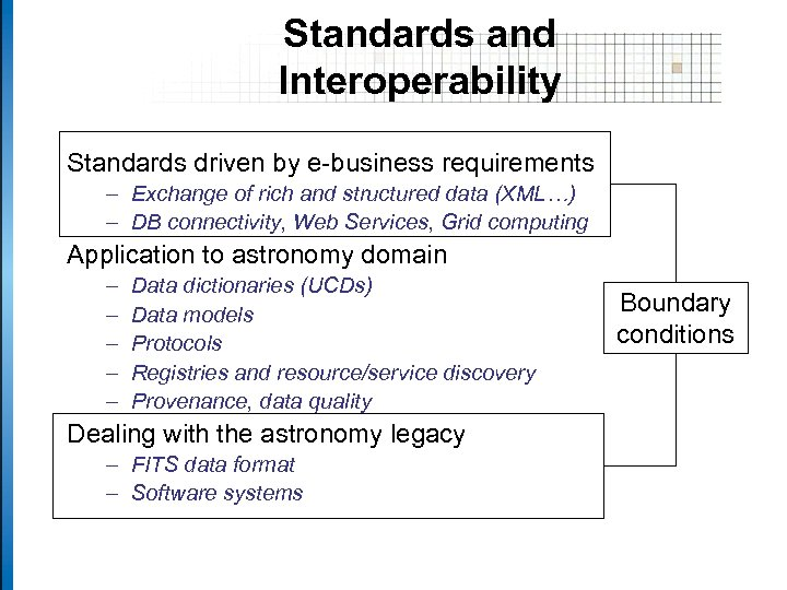 Standards and Interoperability Standards driven by e-business requirements – Exchange of rich and structured