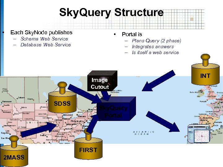 Sky. Query Structure • Each Sky. Node publishes • – Schema Web Service –