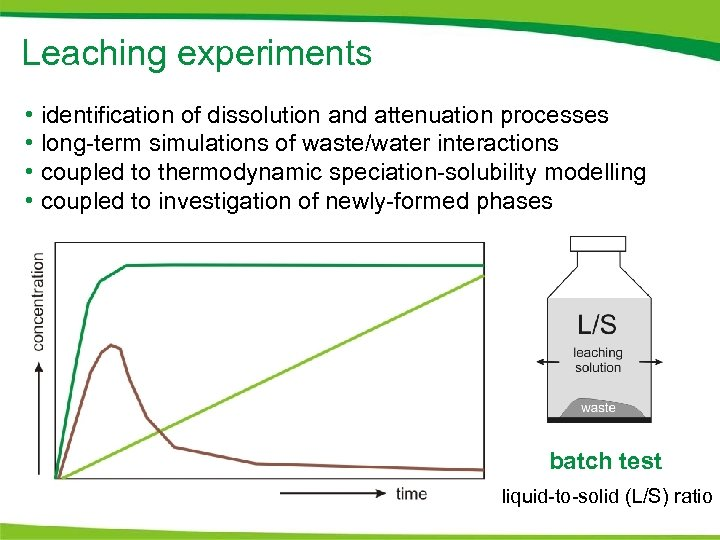 Leaching experiments • identification of dissolution and attenuation processes • long-term simulations of waste/water