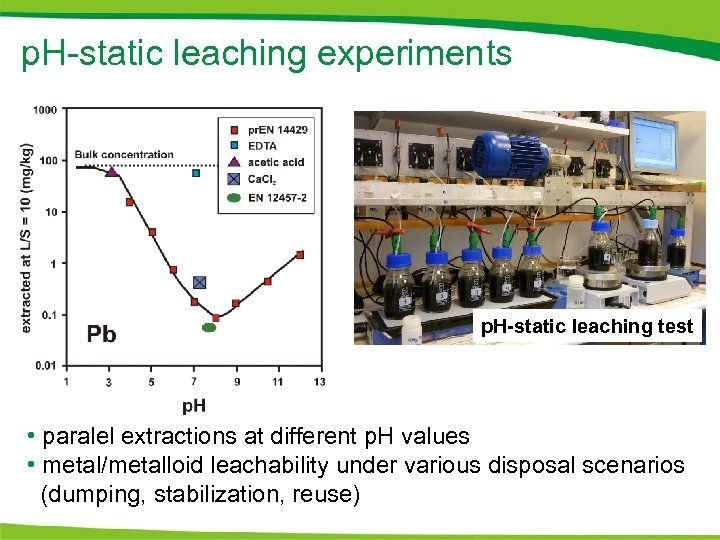 p. H-static leaching experiments p. H-static leaching test • paralel extractions at different p.