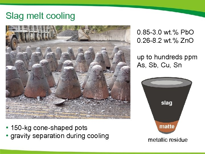 Slag melt cooling 0. 85 -3. 0 wt. % Pb. O 0. 26 -8.