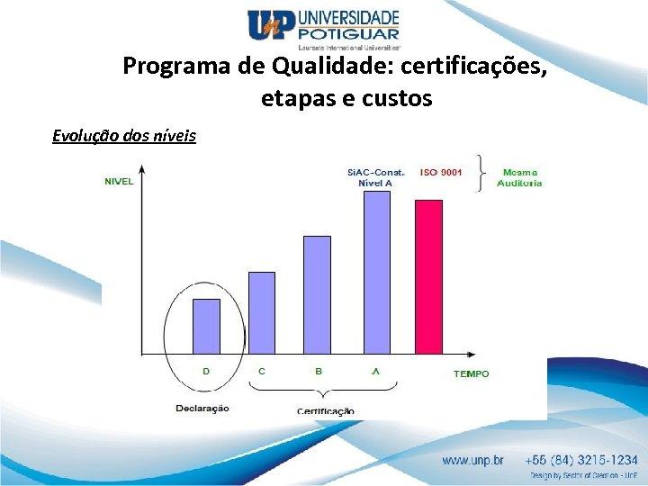 Programa de Qualidade: certificações, etapas e custos Evolução dos níveis