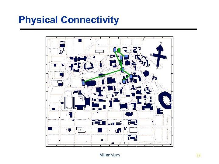 Physical Connectivity Millennium 12
