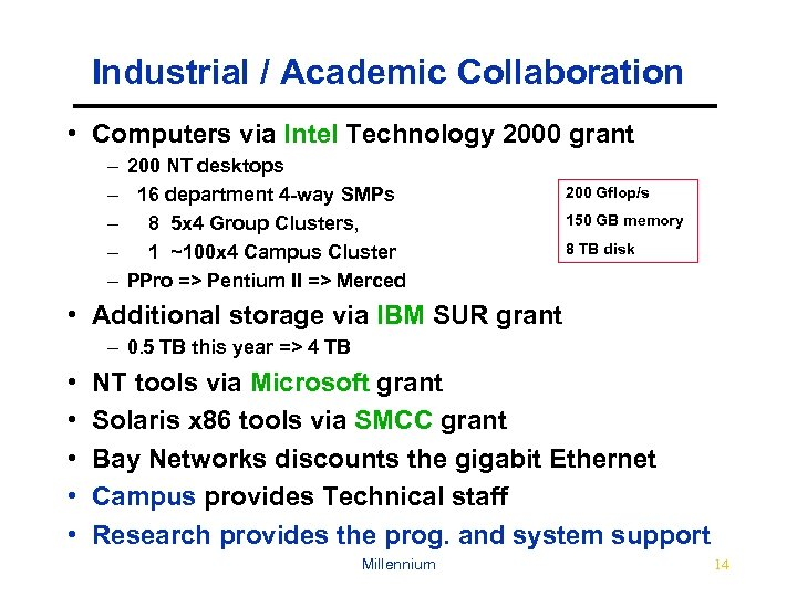Industrial / Academic Collaboration • Computers via Intel Technology 2000 grant – 200 NT