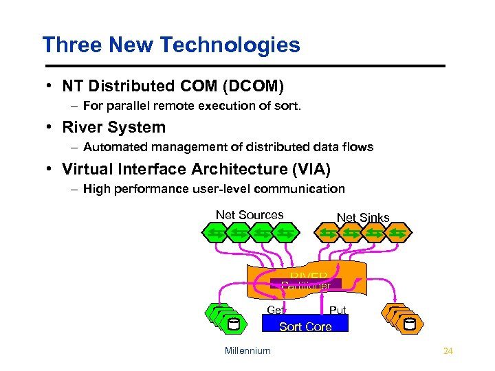 Three New Technologies • NT Distributed COM (DCOM) – For parallel remote execution of