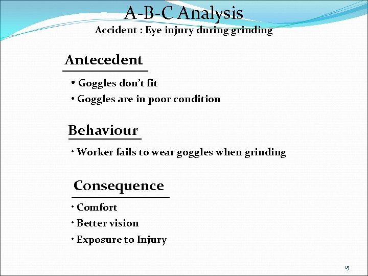 A-B-C Analysis Accident : Eye injury during grinding Antecedent • Goggles don't fit •