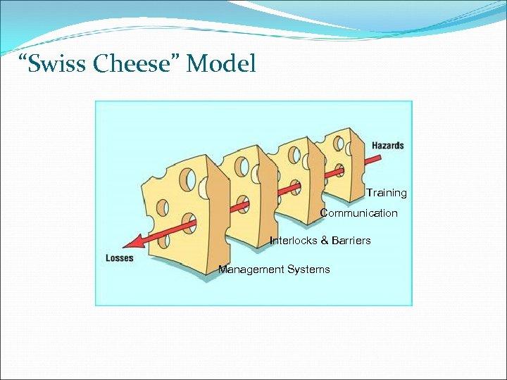 """Swiss Cheese"" Model Training Communication Interlocks & Barriers Management Systems"