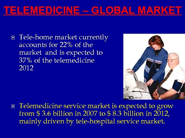 TELEMEDICINE – GLOBAL MARKET Tele-home market currently accounts for 22% of the market and