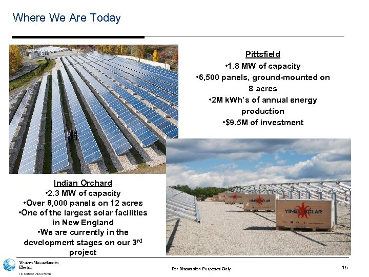 Where We Are Today Pittsfield • 1. 8 MW of capacity • 6, 500