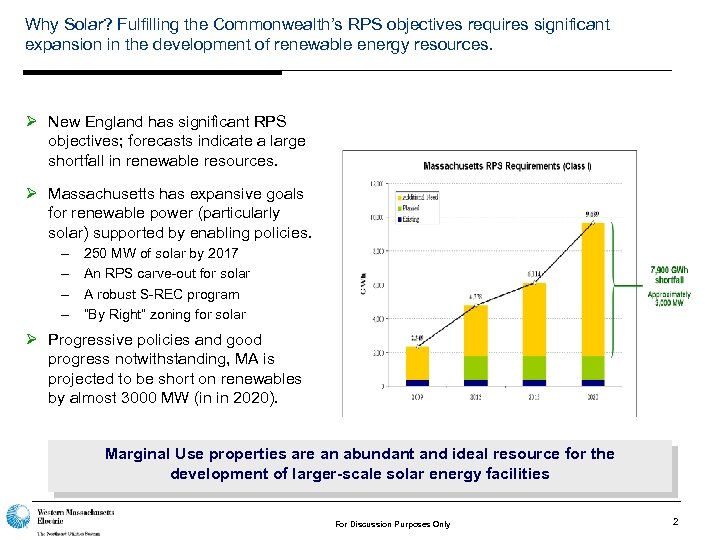 Why Solar? Fulfilling the Commonwealth's RPS objectives requires significant expansion in the development of