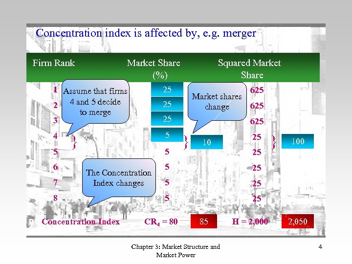 Concentration index is affected by, e. g. merger Firm Rank Market Share (%) 1