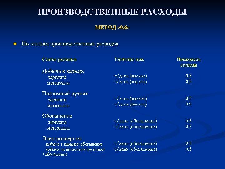 ПРОИЗВОДСТВЕННЫЕ РАСХОДЫ МЕТОД « 0, 6» n По статьям производственных расходов