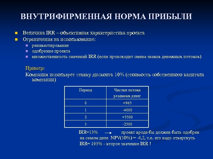 ВНУТРИФИРМЕННАЯ НОРМА ПРИБЫЛИ n n Величина IRR – объективная характеристика проекта Ограничения на использование: