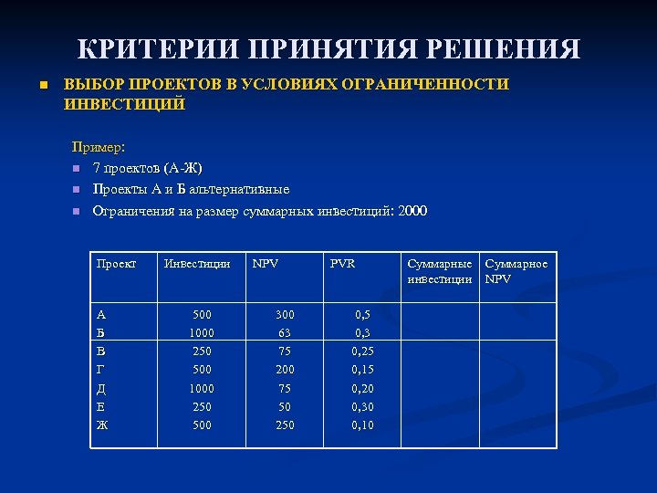 КРИТЕРИИ ПРИНЯТИЯ РЕШЕНИЯ n ВЫБОР ПРОЕКТОВ В УСЛОВИЯХ ОГРАНИЧЕННОСТИ ИНВЕСТИЦИЙ Пример: n 7 проектов