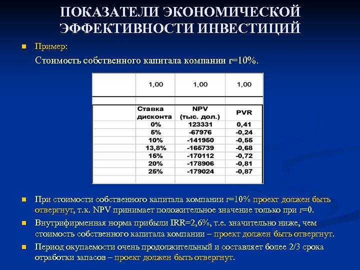 ПОКАЗАТЕЛИ ЭКОНОМИЧЕСКОЙ ЭФФЕКТИВНОСТИ ИНВЕСТИЦИЙ n Пример: Стоимость собственного капитала компании r=10%. n n n