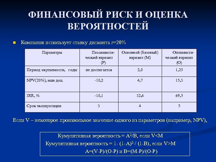 ФИНАНСОВЫЙ РИСК И ОЦЕНКА ВЕРОЯТНОСТЕЙ n Компания использует ставку дисконта r=20% Параметры Пессимисти ческий
