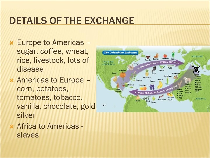 DETAILS OF THE EXCHANGE Europe to Americas – sugar, coffee, wheat, rice, livestock, lots