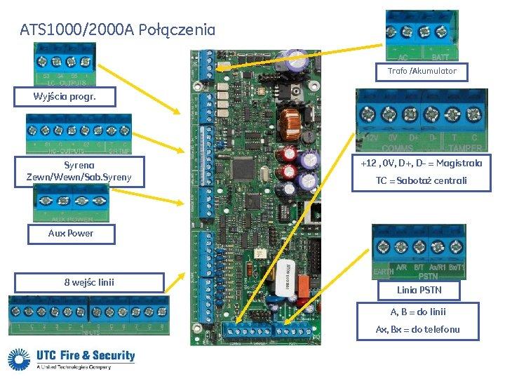 ATS 1000/2000 A Połączenia Trafo /Akumulator Wyjścia progr. Syrena Zewn/Wewn/Sab. Syreny +12 , 0
