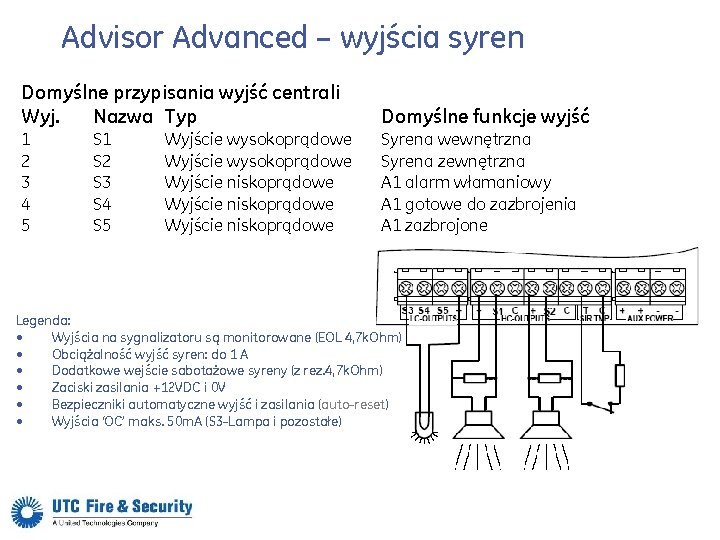 Advisor Advanced – wyjścia syren Domyślne przypisania wyjść centrali Wyj. Nazwa Typ Domyślne funkcje