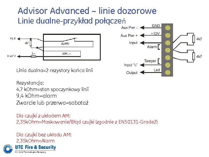 Advisor Advanced – linie dozorowe Linie dualne-przykład połączeń Linia dualna=2 rezystory końca linii Rezystancja: