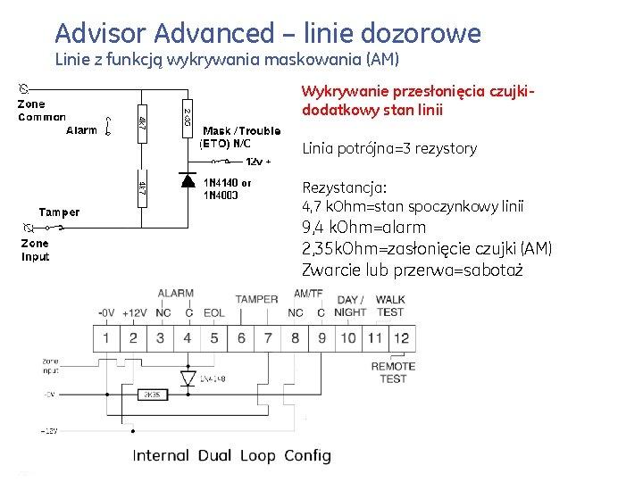 Advisor Advanced – linie dozorowe Linie z funkcją wykrywania maskowania (AM) Wykrywanie przesłonięcia czujkidodatkowy