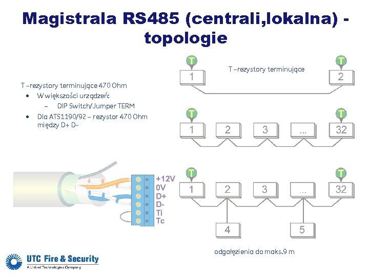 Magistrala RS 485 (centrali, lokalna) topologie T –rezystory terminujące 470 Ohm • W większości
