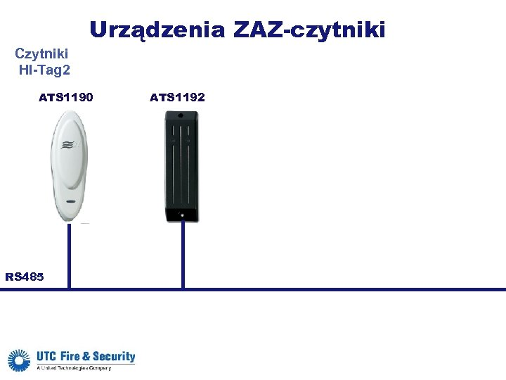 Urządzenia ZAZ-czytniki Czytniki HI-Tag 2 ATS 1190 RS 485 ATS 1192