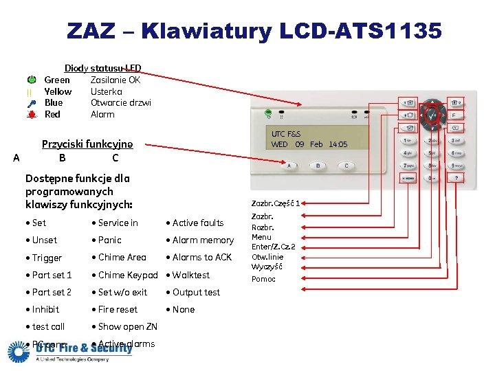 ZAZ – Klawiatury LCD-ATS 1135 !! A Diody statusu LED Green Zasilanie OK Yellow