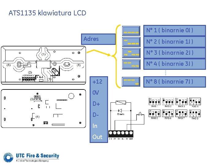 ATS 1135 klawiatura LCD N° 1 ( binarnie 0! ) Adres N° 2 (
