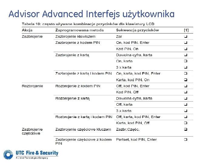 Advisor Advanced Interfejs użytkownika