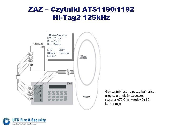 ZAZ – Czytniki ATS 1190/1192 Hi-Tag 2 125 k. Hz +12 V— Czerwony 0