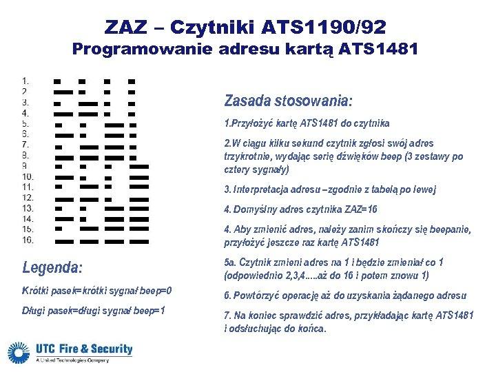 ZAZ – Czytniki ATS 1190/92 Programowanie adresu kartą ATS 1481 Zasada stosowania: 1. Przyłożyć