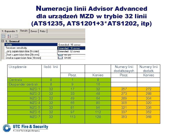 Numeracja linii Advisor Advanced dla urządzeń MZD w trybie 32 linii (ATS 1235, ATS