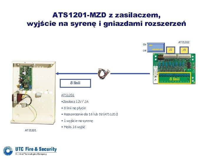 ATS 1201 -MZD z zasilaczem, wyjście na syrenę i gniazdami rozszerzeń ATS 1202 On