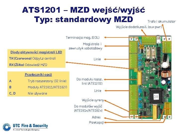 ATS 1201 – MZD wejść/wyjść Typ: standardowy MZD Trafo i akumulator Wyjście dodatk. zasil.