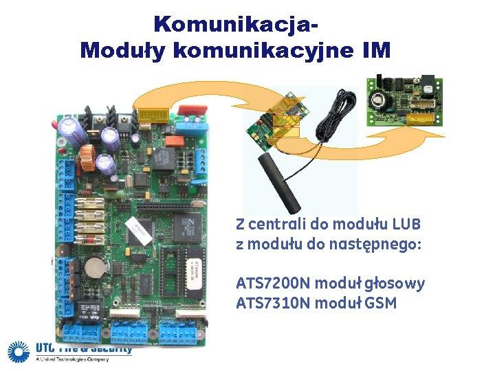 Komunikacja. Moduły komunikacyjne IM Z centrali do modułu LUB z modułu do następnego: ATS