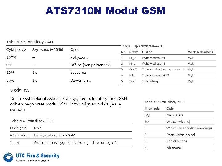 ATS 7310 N Moduł GSM