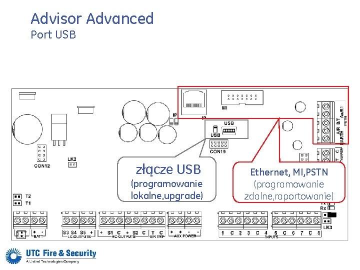 Advisor Advanced Port USB złącze USB (programowanie lokalne, upgrade) Ethernet, MI, PSTN (programowanie zdalne,