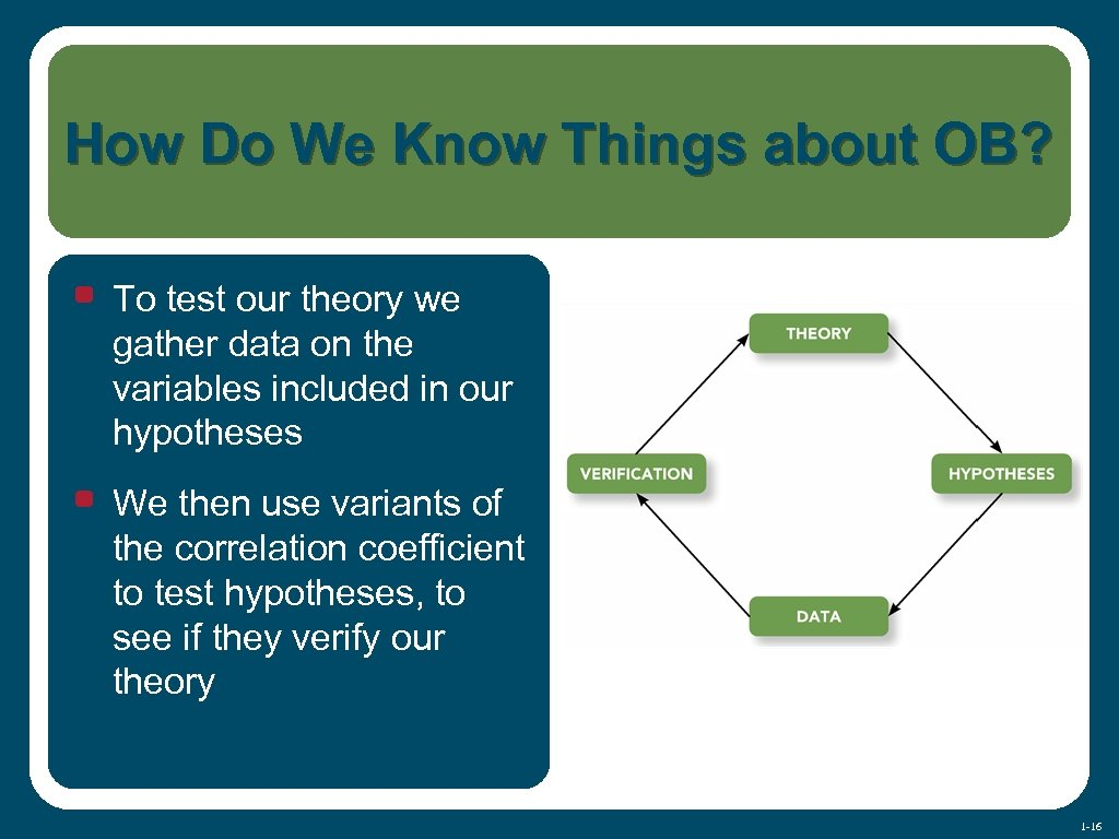 How Do We Know Things about OB? • To test our theory we gather