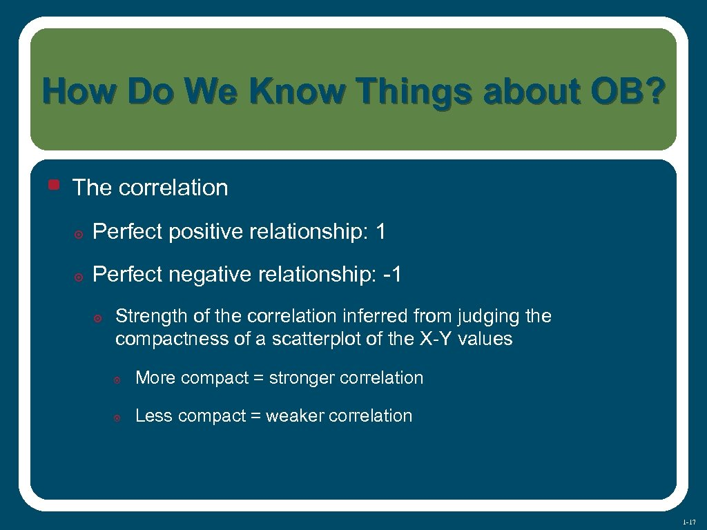 How Do We Know Things about OB? • The correlation ๏ Perfect positive relationship: