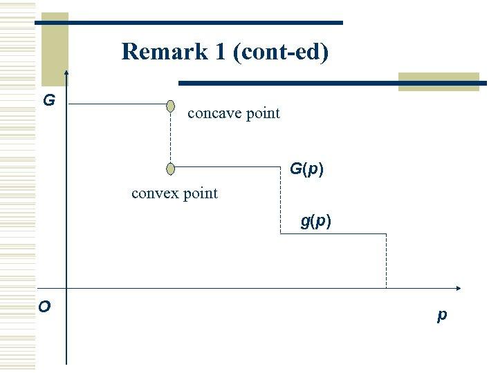 Remark 1 (cont-ed) G concave point G(p) convex point g(p) O p
