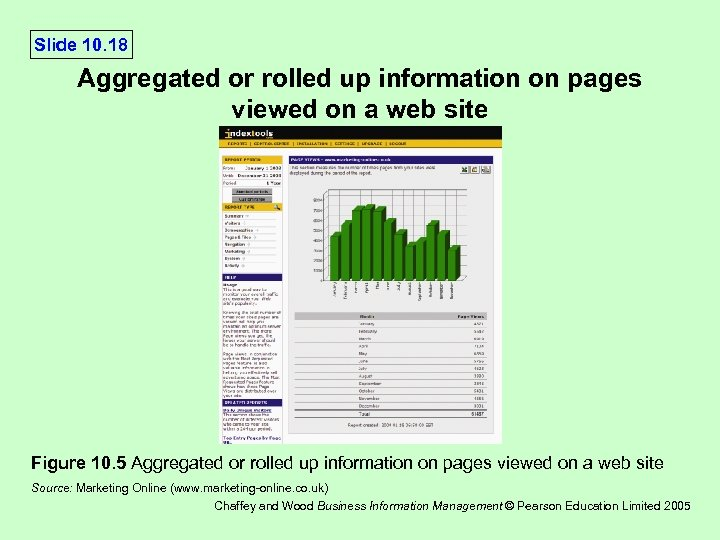 Slide 10. 18 Aggregated or rolled up information on pages viewed on a web